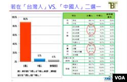 2014年新台湾国策智库趋势调查(照片来源:新台湾和平基金会新台湾国策智库)