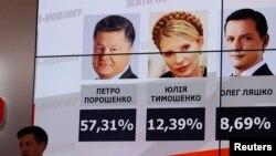 Vodeći kandidati na predsedničkim izborima u Ukrajini.