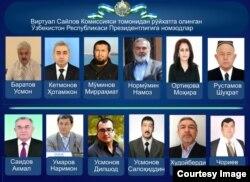 Virtual saylov komissiyasi 12 nomzodni ro'yxatga olgan. Amaldagi rahbar Islom Karimov ular qatorida emas, chunki qayta saylanishga haqqi yo'q