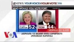 ამერიკა 60 წამში, 1 მარტი 2016