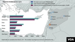 Deaths across Syria from conflict - updated September 10, 2013.