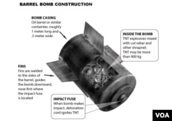 Barrel bomb construction