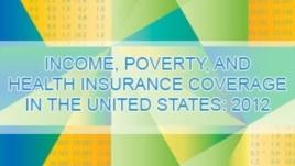 Gati 1 në 7 amerikanë, të varfër