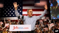 Según la encuesta de Reuters-Ipsos, Donald Trump contaba con el apoyo de un 15,8 por ciento, mientras Bush tenia un 16,1 por ciento.