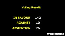 UNGA's resolution on Myanmar