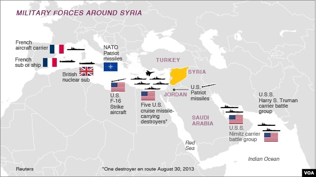 International military deployments directed toward Syria
