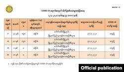 သတင္းဓာတ္ပံု - Ministry of Health and Sports, Myanmar