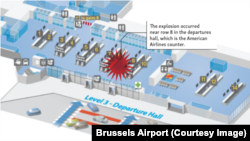 Brussels airport graphic