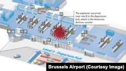 Vụ nổ xảy ra ở trạm dành cho các chuyến bay đi Mỹ, nơi có quầy của hãng máy bay American Airlines.