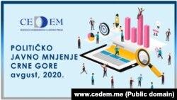 Naslovnica istraživanja javnog mnjenja Centra za demokratiju (Foto: www.cedem.me)