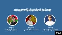 Myanmar Election Debate