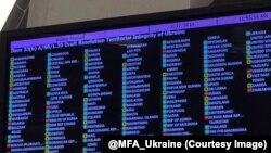 Голосування ООН