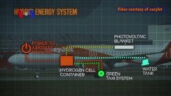 EasyJet Plans to Partially Power Planes with Hydrogen