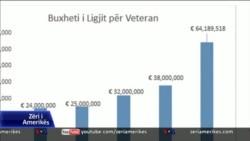 Fryrja e listave të veteranëve në Kosovë