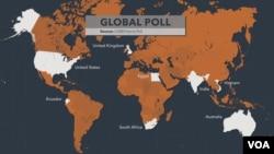 CARE/Harris Global Poll