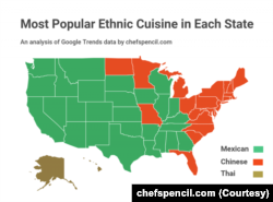 Ethnic cuisines in US