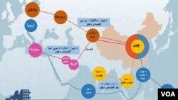 دا پروژه د افغانستان له لارې د تاجکستان، ترکمنستان، ایران او پاکستان سره نښلوي