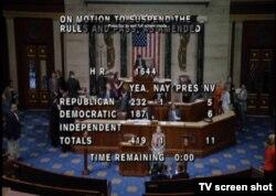 미국 하원이 4일 열린 전체회의에서 새 대북제재 법인 '북한 차단과 제재 현대화법(HR 1644)' 에 대한 표결을 실시한 가운데, 하원 전체회의 중계 화면에 찬성 419 대 반대 1의 투표 결과가 표시됐다. 공화당 의원 중에는 232명이 찬성, 1명이 반대했고, 민주당 의원 중에는 187명이 찬성, 반대표는 없었다.