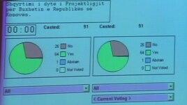 Votimi për buxhetin e Kosovës