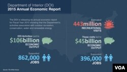 Department of Interior, 2016 Annual Economic Report