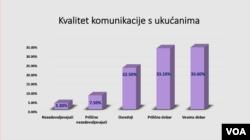 Istraživanje o porodičnim odnosima u Srbiji tokom epidemije koronavirusa