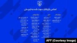 منبع: فدراسیون فوتبال افغانستان