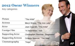 តារាងអ្នកឈ្នះរង្វាន់អូស្ការសំខាន់ៗ ដោយរួមមានតារាភាពយន្ត លោក Jean Dujardin និង អ្នកស្រី Meryl Streep។