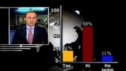 Кожен 5-й вважає, що Тимошенко помилують