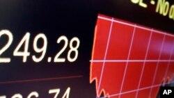 FILE - Wall Street: Dow Jones industrial average.