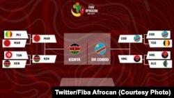 Classement ya ba matches ya phase finale ya Afrocan Mali 2019, 26 juillet 2019. (Twitter/Fiba Afrocan)