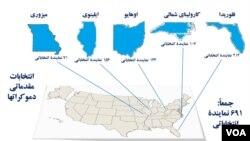 شمار نمایندگان انتخاباتی (به غیر از نمایندگان انتصابی جلسۀ انتخاباتی) دموکرات در پنج ایالت