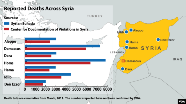 Deaths Across Syria, map dated September 17, 2012