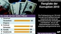 國際透明組織公布2010年貪腐印象指數報告