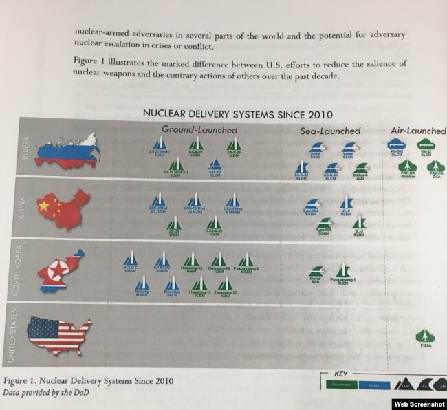《核態勢評估》報告印刷紙版圖示中國地圖顯示台灣