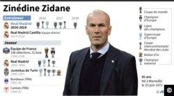 Fiche sur la carrière de Zinédine Zidane en tant que joueur et entraîneur