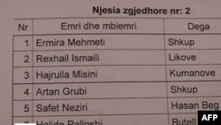Maqedoni: Partitë shqiptare dorëzojnë listat e kandidatëve