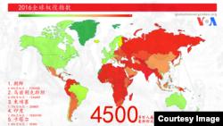 2016全球奴役指数