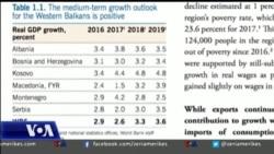 Raporti i BB: Kosova me rritje të mirë ekonomike