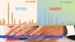 نگاهی به بی علاقگی جوانان ایرانی به ازدواج