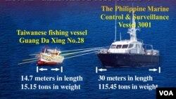 """""""广大兴28号""""与菲律宾公务船对照图。(照片来源:台湾外交部)"""