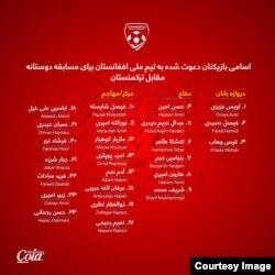 فهرست اعضای دعوت شده به تیم ملی فوتبال افغانستان در کمپ تمرینی ترکیه