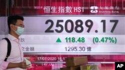 一名戴着口罩的男子走过显示香港股票指数的电子板。(2020年7月20日)