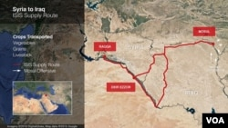 ISIS Mosul Supply Route
