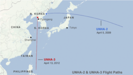 Comparison of the UNHA-2 and UNHA-3 rocket flight paths