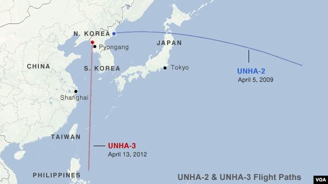 Comparison of the UNHA-2 and UNHA-3 rocket flight paths