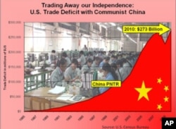 """卡普特尔议员展示的图片""""贸易中丧失我们的独立:美国与共产党中国的逆差"""""""