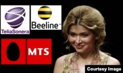 Gulnora Karimova G'arb mobil kompaniyalaridan 1 milliard dollar undirganlikda gumon qilinadi