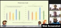 Tabel prosentase perempuan pernah kawin 10 tahun ke atas dan umur perkawinan pertama di bawah 19 tahun di Papua. (Foto: VOA)