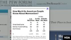 SAD: Mormoni i predrasude