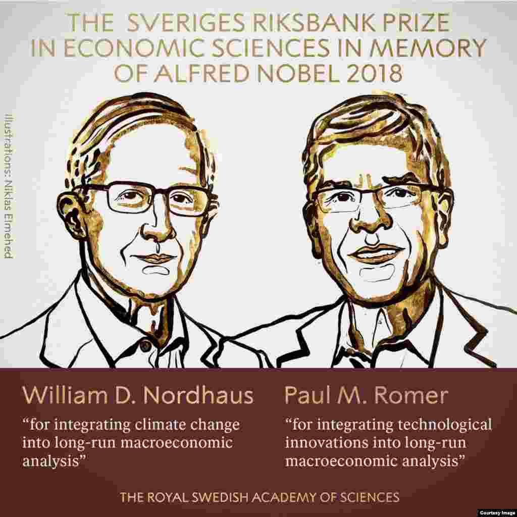 جایزه نوبل شیمی به «ویلیام نوردهاوس» و «پل رومر» دو دانشمند آمریکایی برای پژوهشی درباره «تغییرات جوی و تکنولوژی با توجه به توسعه پایدار» رسید.